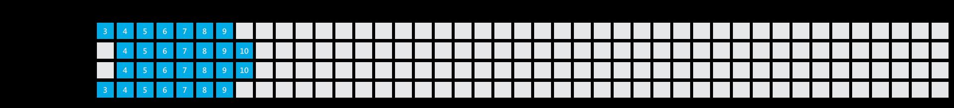 Sugerowana głębokość zastosowania (w cm)
