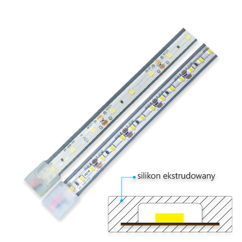 Taśmy LED ekstrudowane ze stopniem wodoodporności IP67