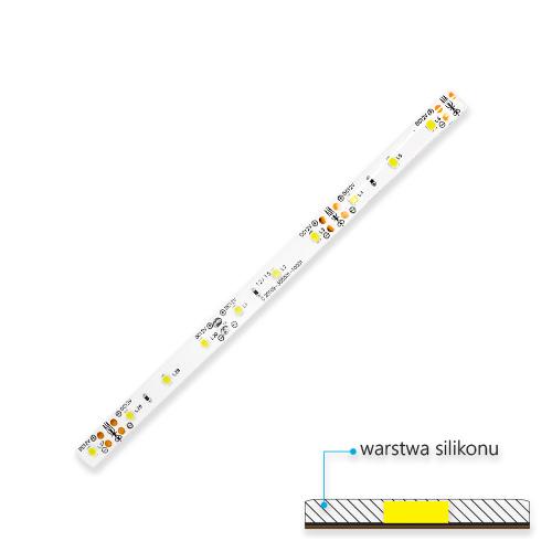 Taśmy LED z powłoką silikonową i stopniu wodoodporności IP64